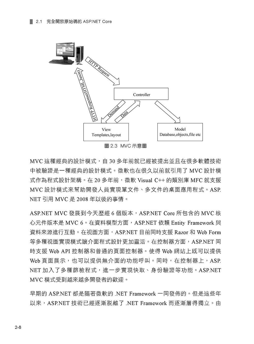 橫跨三大平台的開發框架 -- .Net Core 通吃 Win/Mac/Linux-preview-13