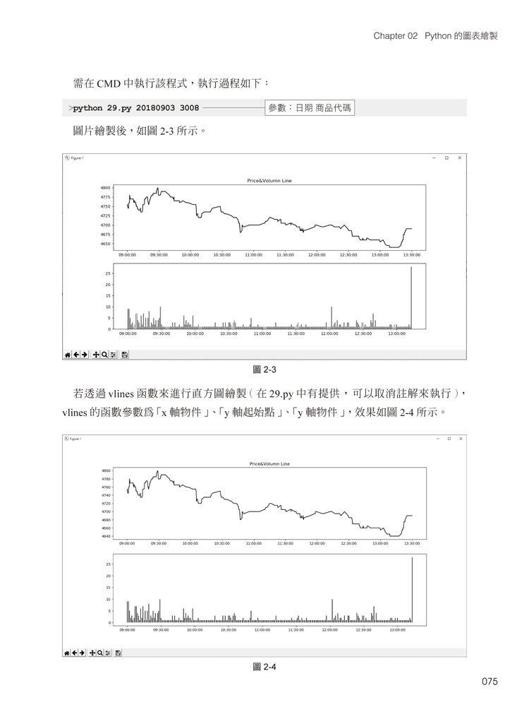 Python:股票演算法交易實務 145個關鍵技巧詳解-preview-3