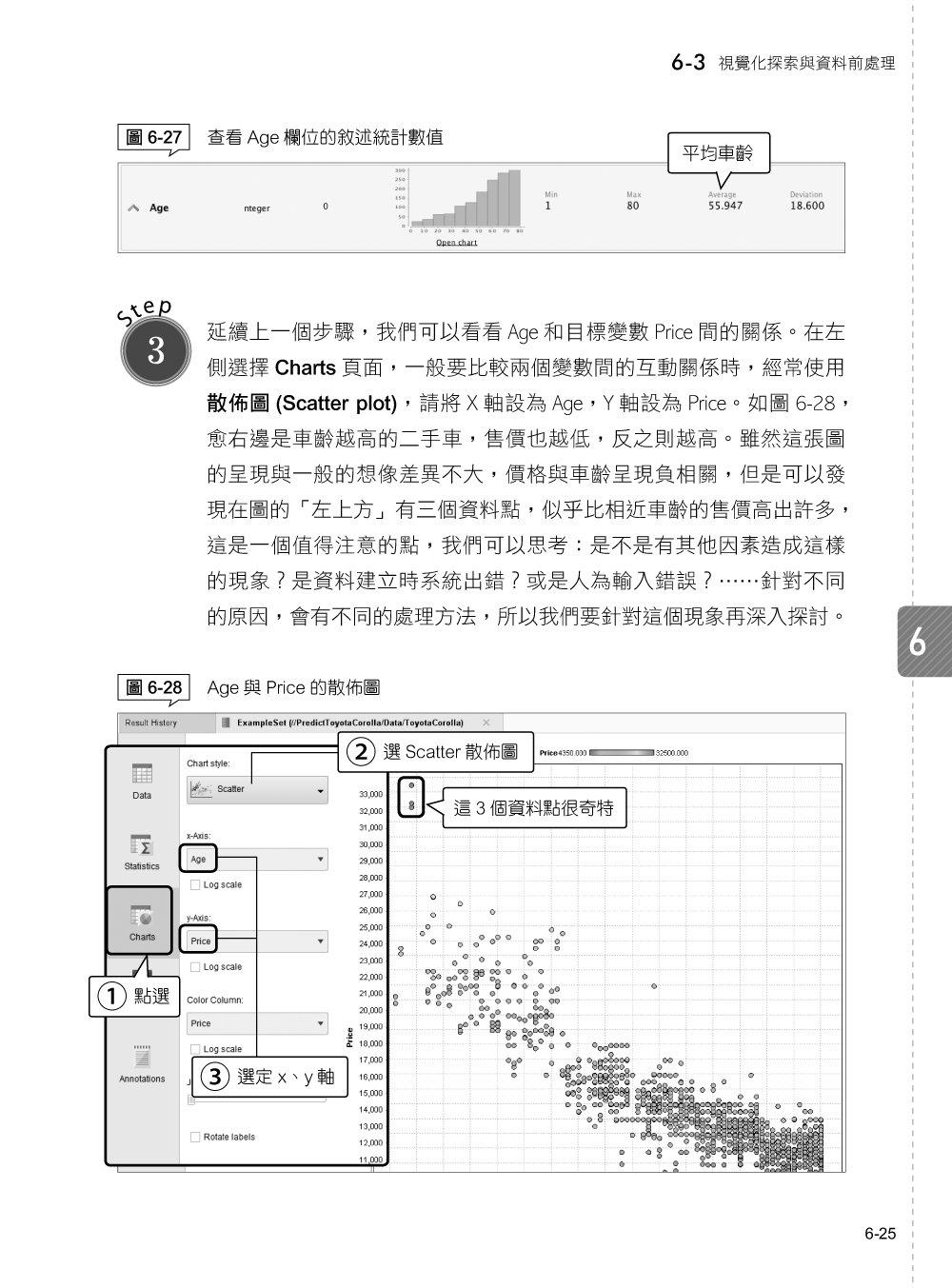 不懂程式也能學會的大數據分析術 - 使用 RapidMiner-preview-8