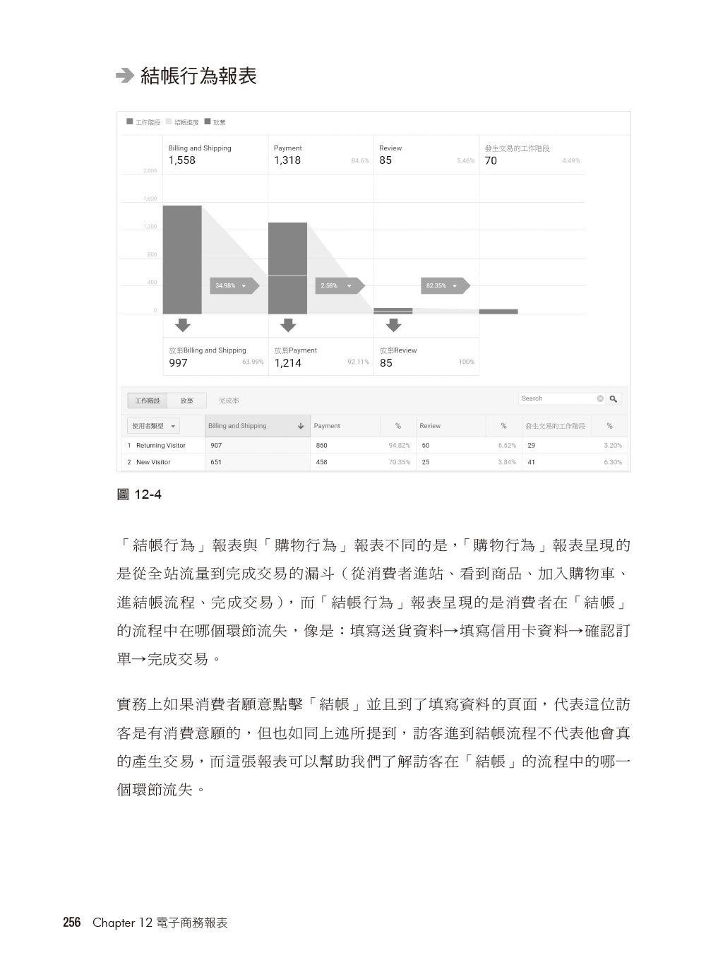 剖析 Google Analytics:從報表理解到實作 (增訂版)-preview-5
