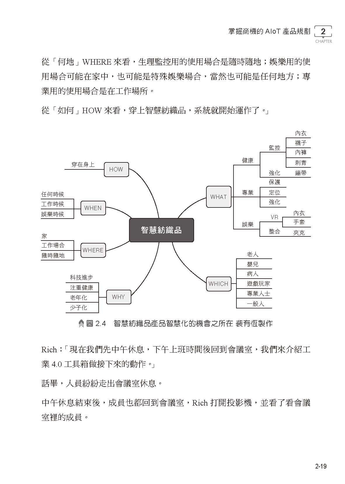 白話 AIoT 數位轉型:一個掌握創新升級商機的故事-preview-10