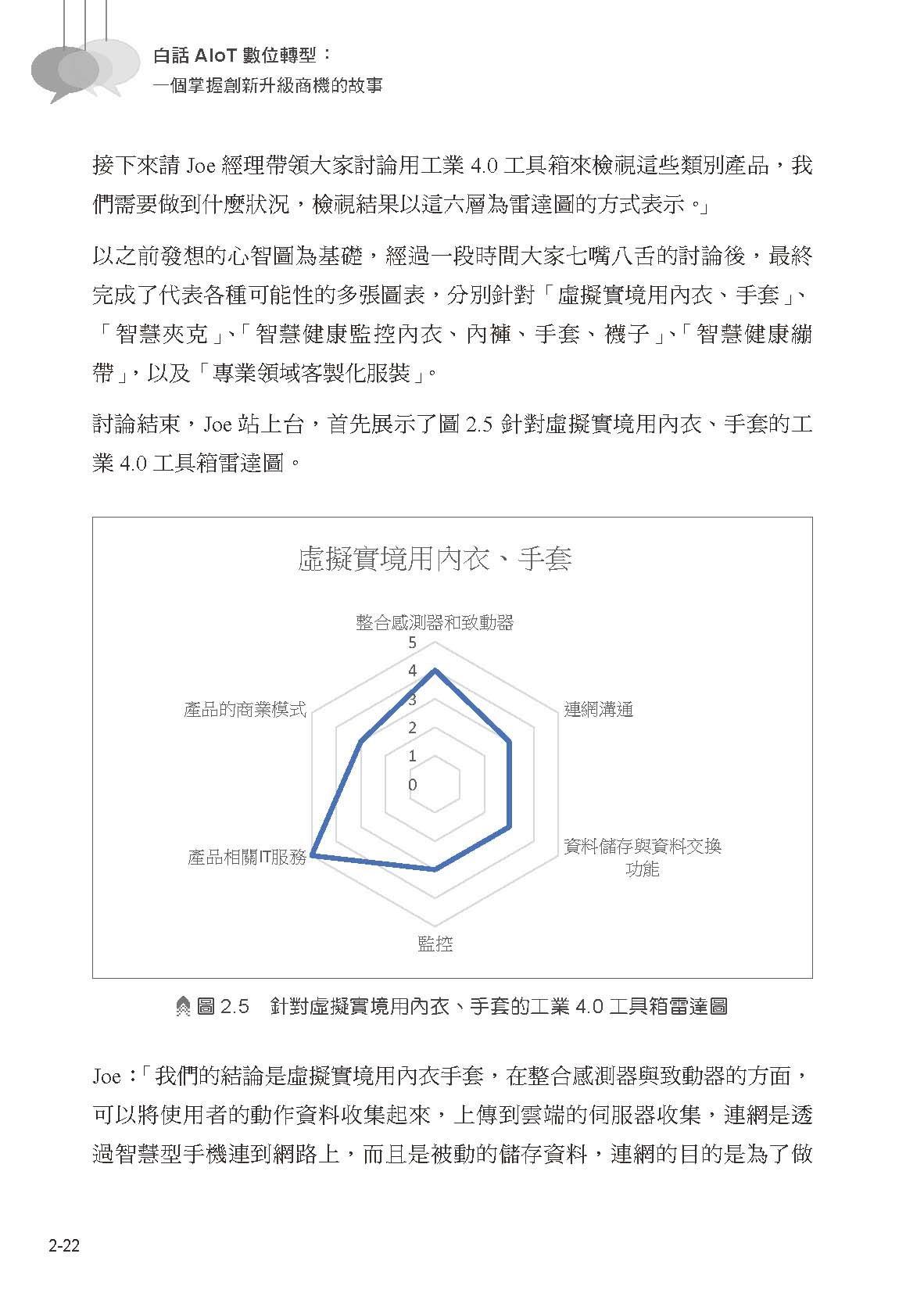 白話 AIoT 數位轉型:一個掌握創新升級商機的故事-preview-12