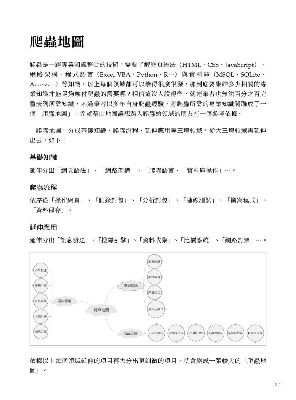 Excel VBA 實戰技巧|金融數據 x 網路爬蟲-preview-3