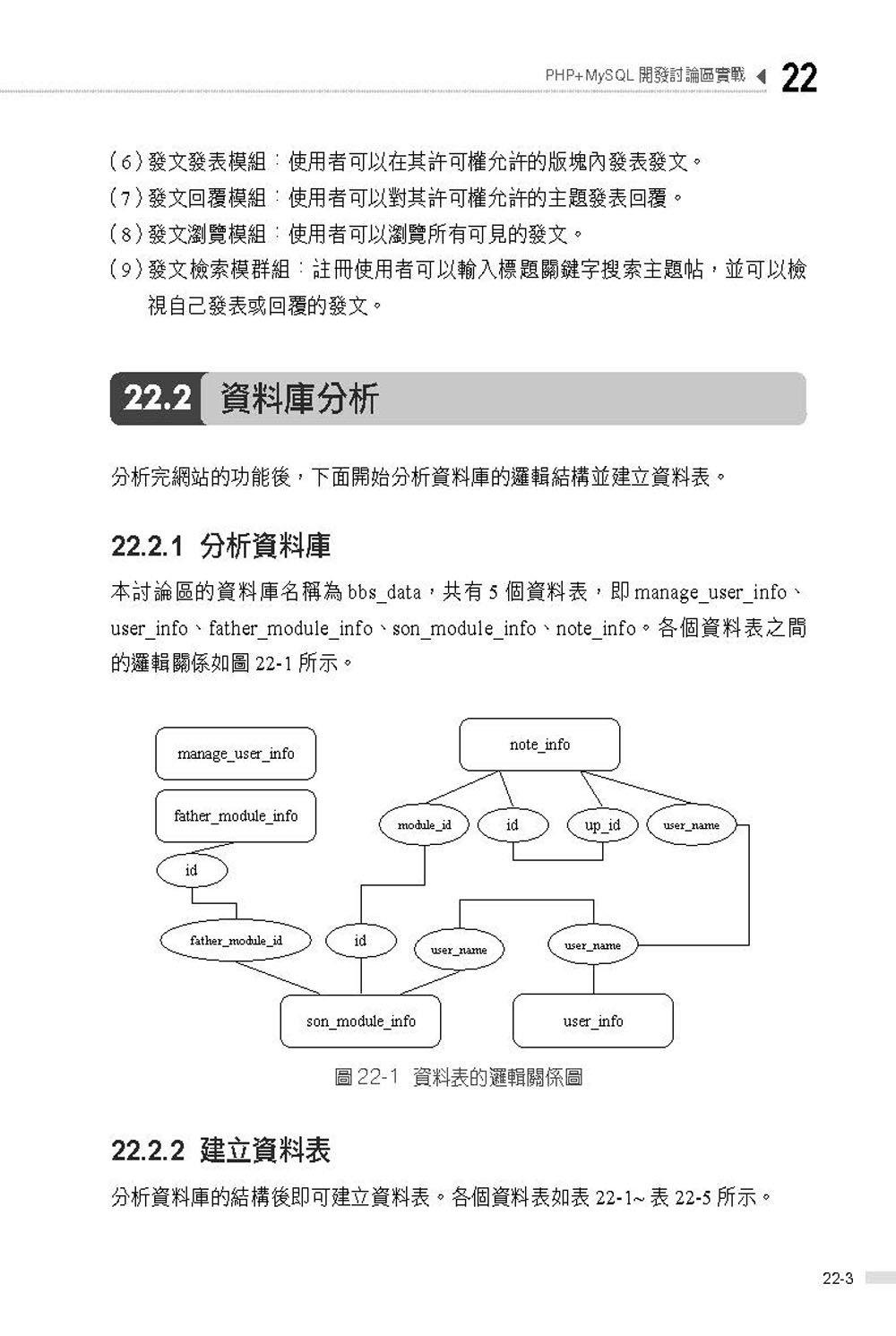 PHP7 極峰攻略 -- 全方位精悉網站開發高手指南 (舊名: 和 Facebook 一起進化到 PHP 7)-preview-8