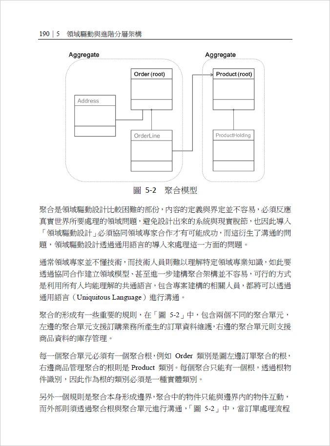 商業級 ASP.NET MVC 樣式與架構實務-preview-6