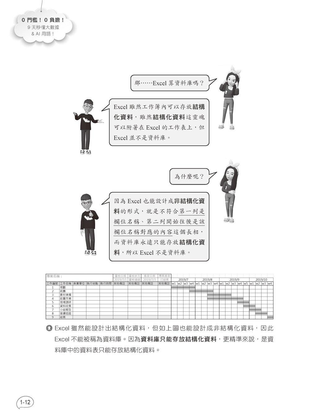 0 門檻!0 負擔!9 天秒懂大數據 & AI 用語(iT邦幫忙鐵人賽系列書 - 01)-preview-6