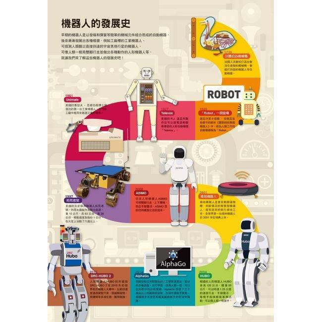 漫畫大英百科【科技5】:機器人-preview-2