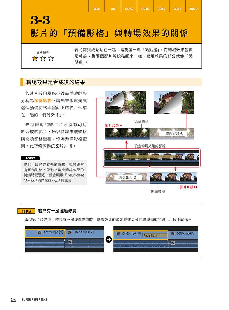 網路行銷、社群經營必會!Premiere Pro 影音剪輯實務-preview-7