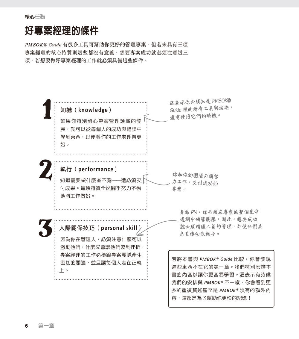 深入淺出 PMP, 4/e (Head First PMP: A Learner's Companion to Passing the Project Management Professional Exam, 4/e)-preview-7