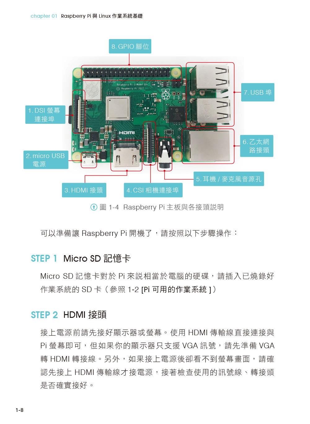 實戰 AI資料導向式學習|Raspberry Pi x 深度學習 x 視覺辨識-preview-2