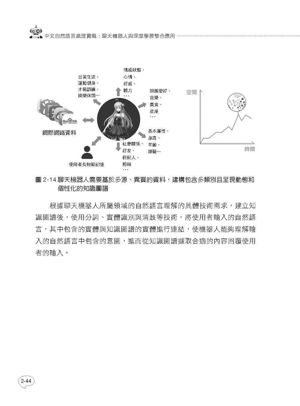 中文自然語言處理實戰:聊天機器人與深度學習整合應用-preview-15