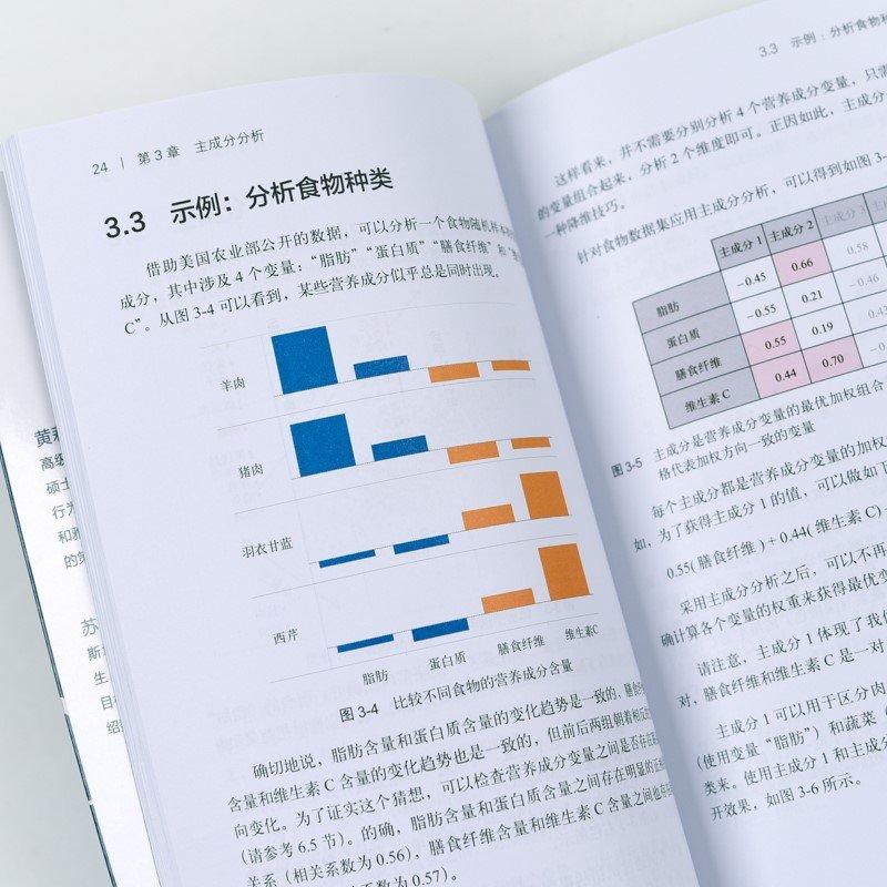 白話機器學習算法-preview-4
