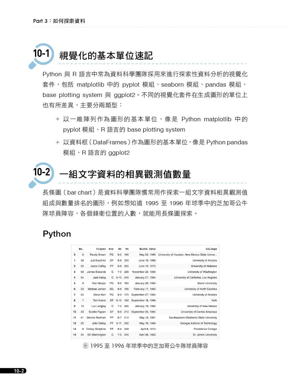 進擊的資料科學|Python 與 R 的應用實作-preview-2