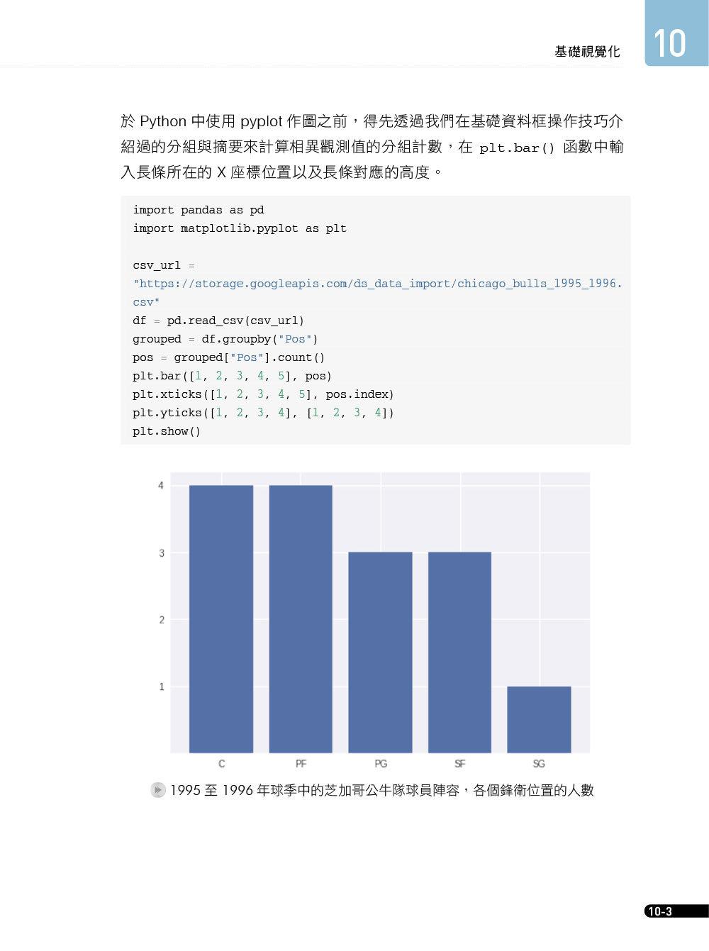 進擊的資料科學|Python 與 R 的應用實作-preview-3
