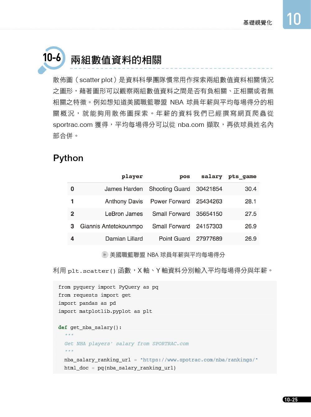 進擊的資料科學|Python 與 R 的應用實作-preview-7