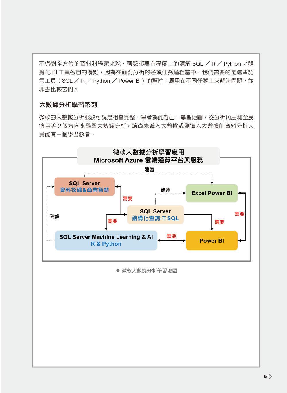 大數據分析 Excel Power BI 全方位應用, 3/e-preview-4