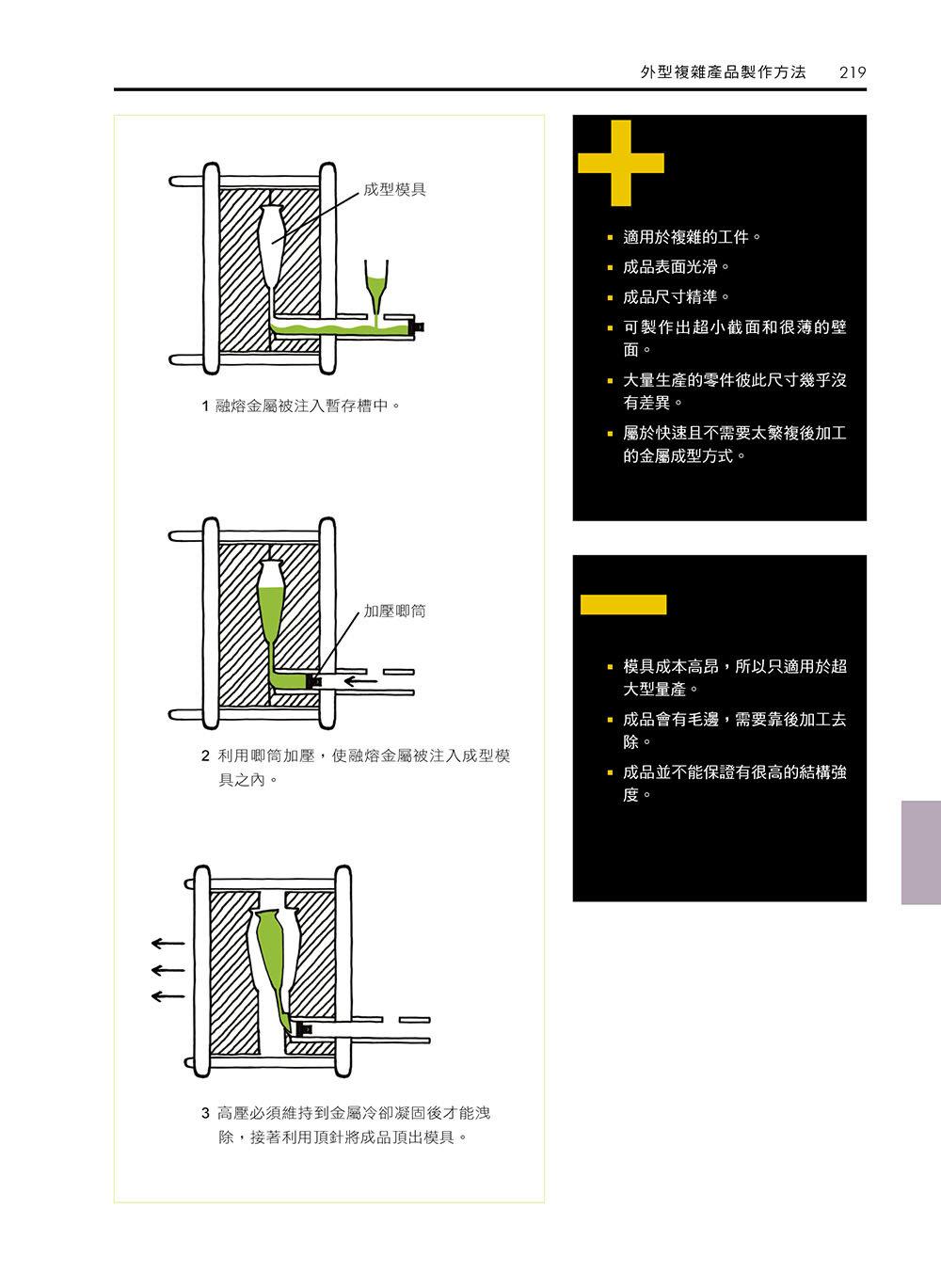 MAKING IT : 設計師一定要懂的產品製造知識, 3/e-preview-6