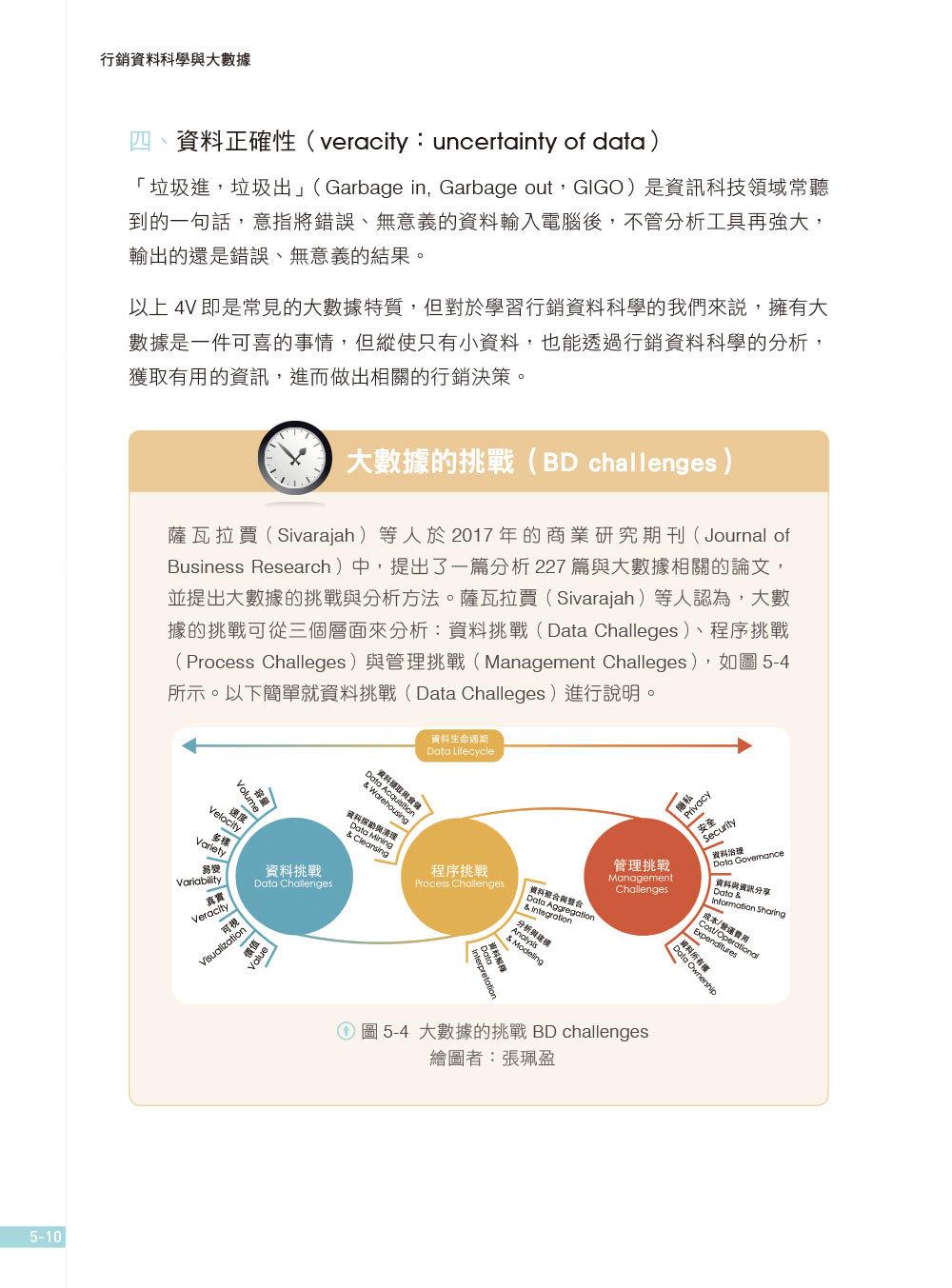 行銷資料科學|大數據x市場分析x人工智慧-preview-8