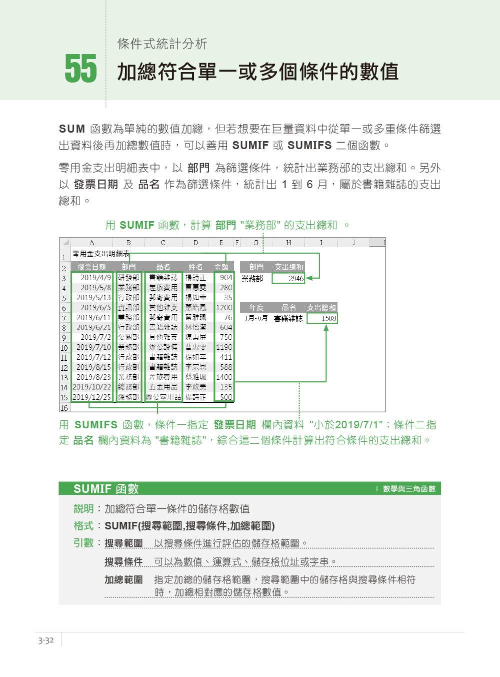 翻倍效率工作術 -- Excel 職場最強急救包-preview-3