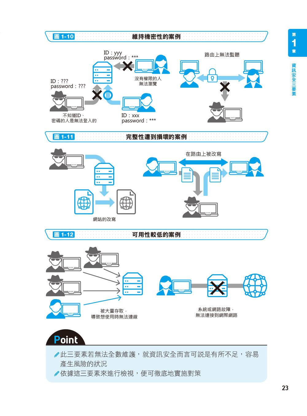 圖解資訊安全與個資保護|網路時代人人要懂的自保術-preview-3