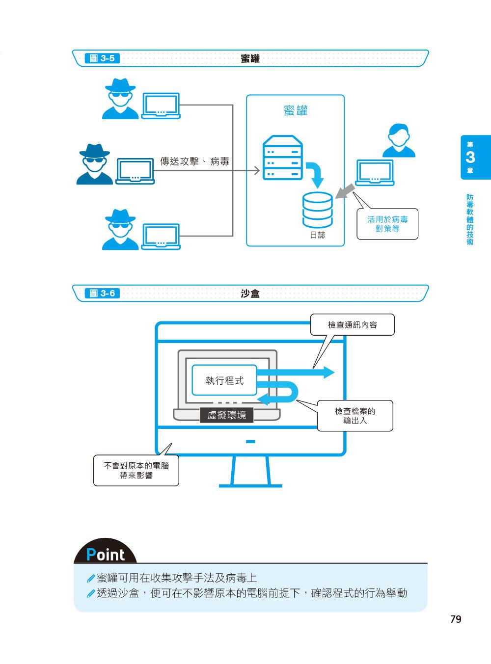 圖解資訊安全與個資保護|網路時代人人要懂的自保術-preview-7