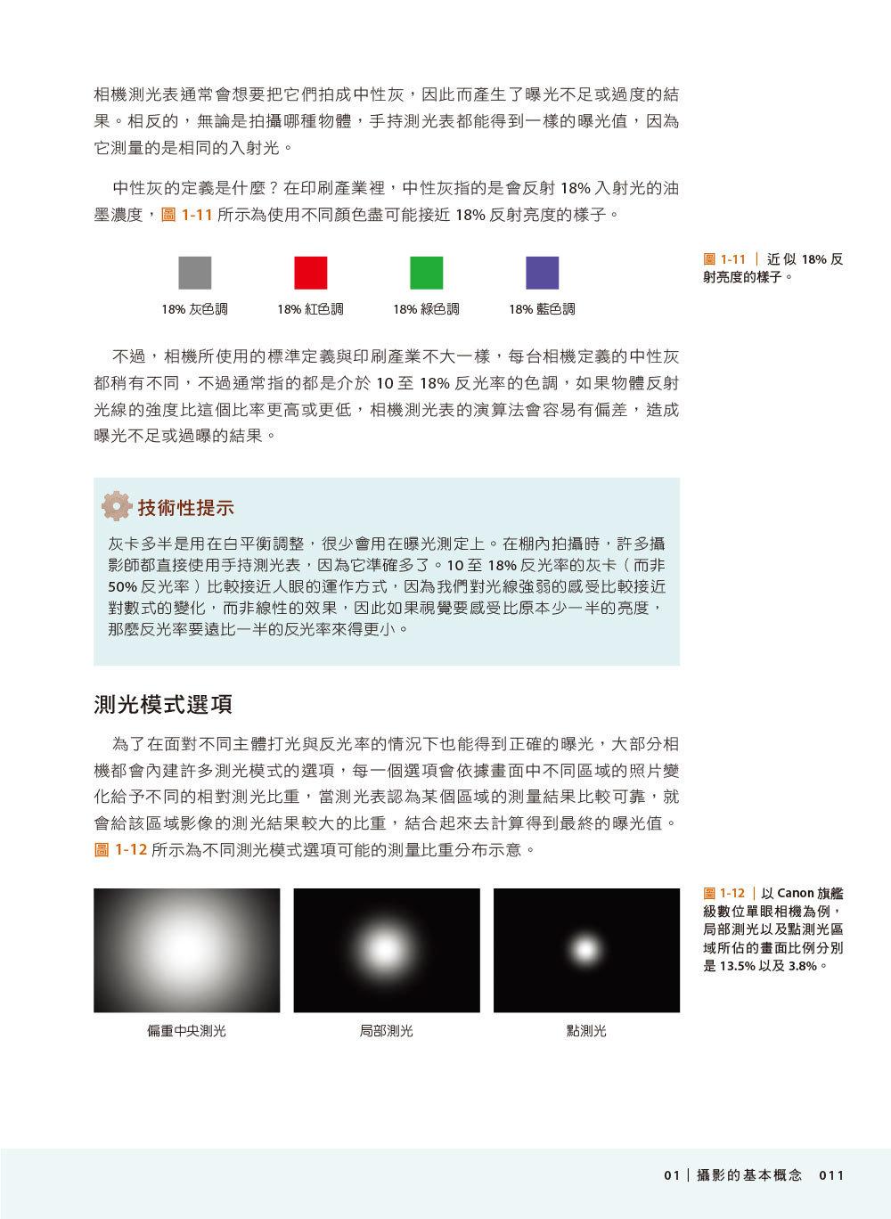 用對鏡頭x正確用光x拍好人像的9堂攝影必修課 (Understanding Photography)-preview-2
