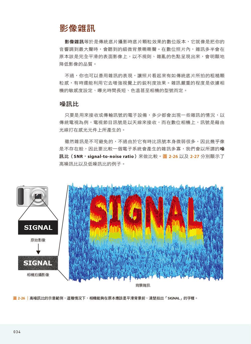 用對鏡頭x正確用光x拍好人像的9堂攝影必修課 (Understanding Photography)-preview-4