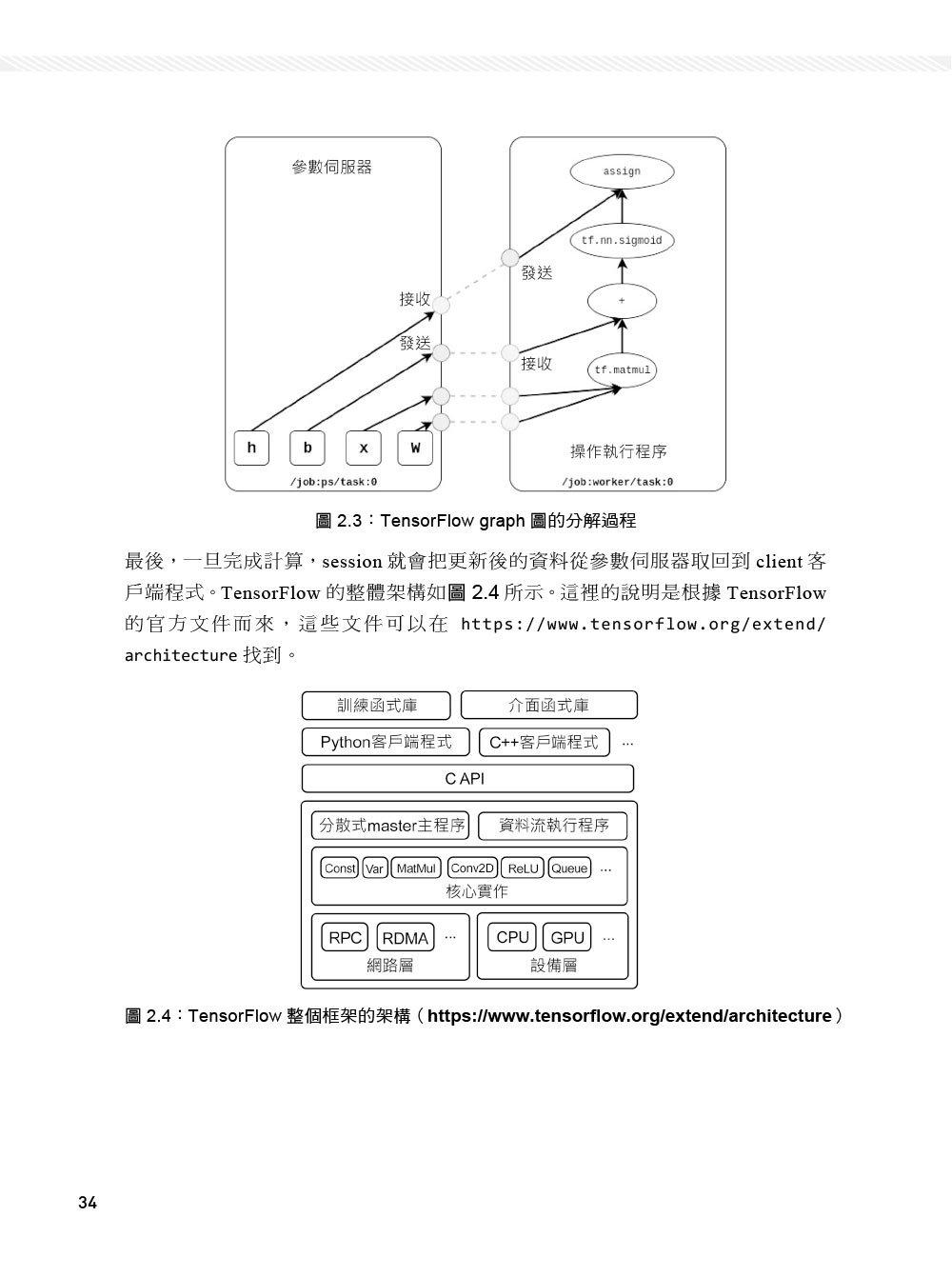 TensorFlow 自然語言處理|善用 Python 深度學習函式庫,教機器學會自然語言 (Natural Language Processing with TensorFlow)-preview-5