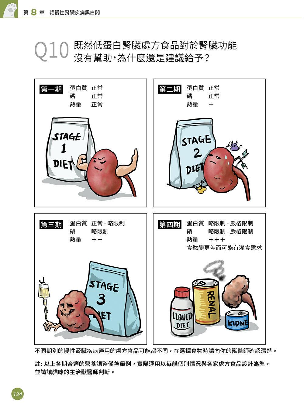 超強圖解 貓慢性腎臟疾病早期診斷與控制-preview-7