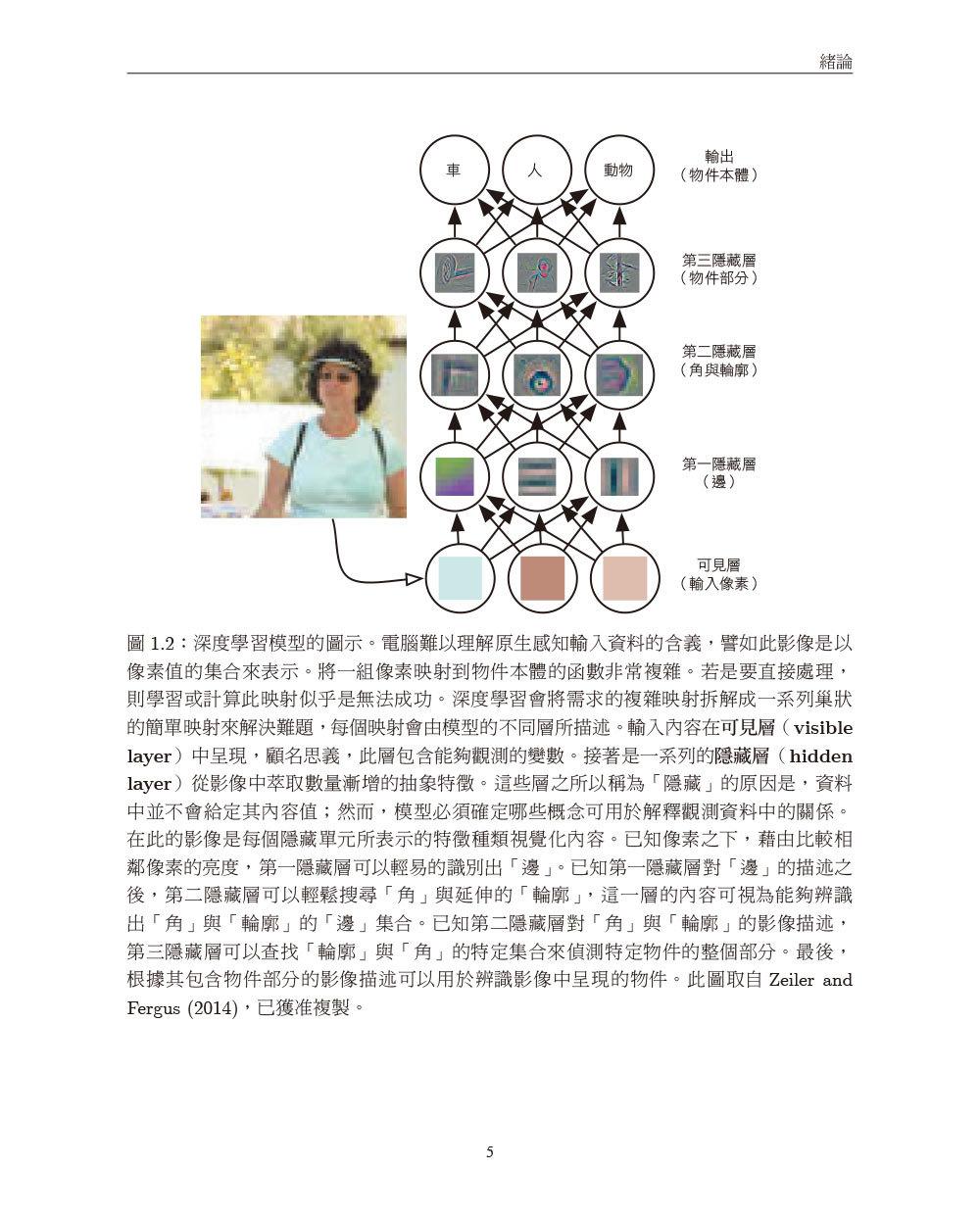 深度學習 (Deep Learning)(繁體中文版)-preview-5