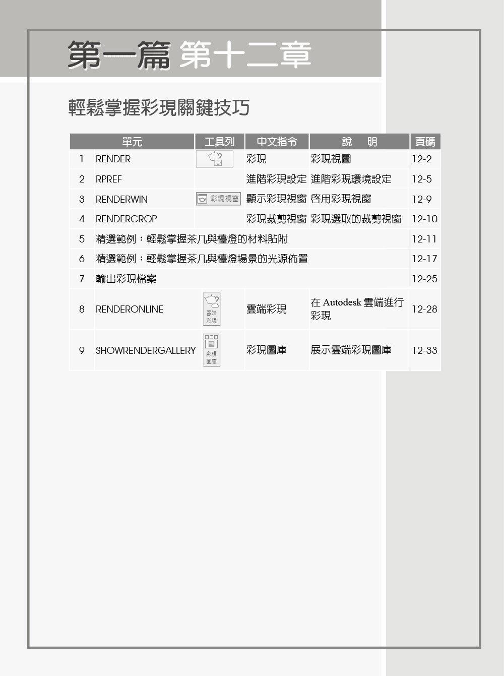 TQC+ AutoCAD 2020 特訓教材 -- 3D應用篇 (隨書附贈23個精彩3D動態教學檔)-preview-1