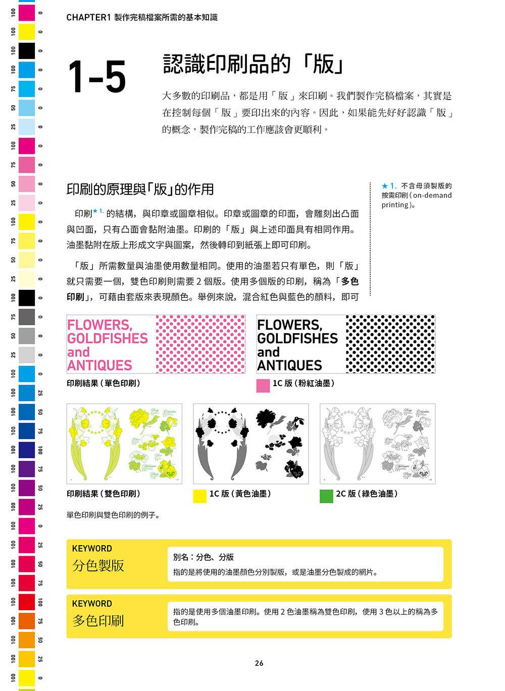 為什麼印出來變這樣?設計師一定要懂的印前設定知識-preview-3