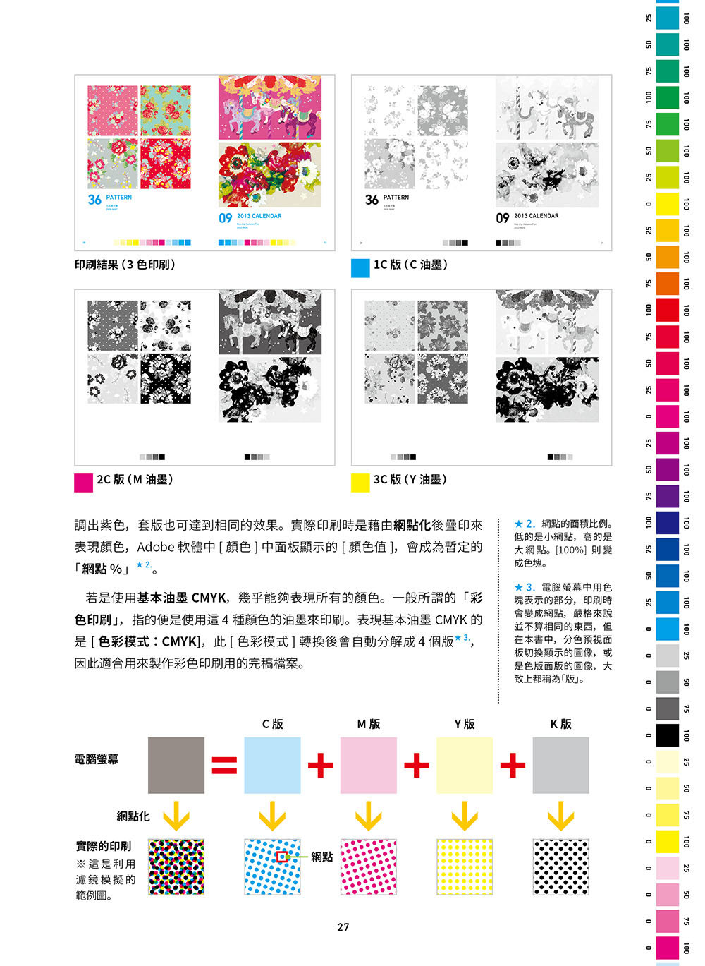 為什麼印出來變這樣?設計師一定要懂的印前設定知識-preview-4