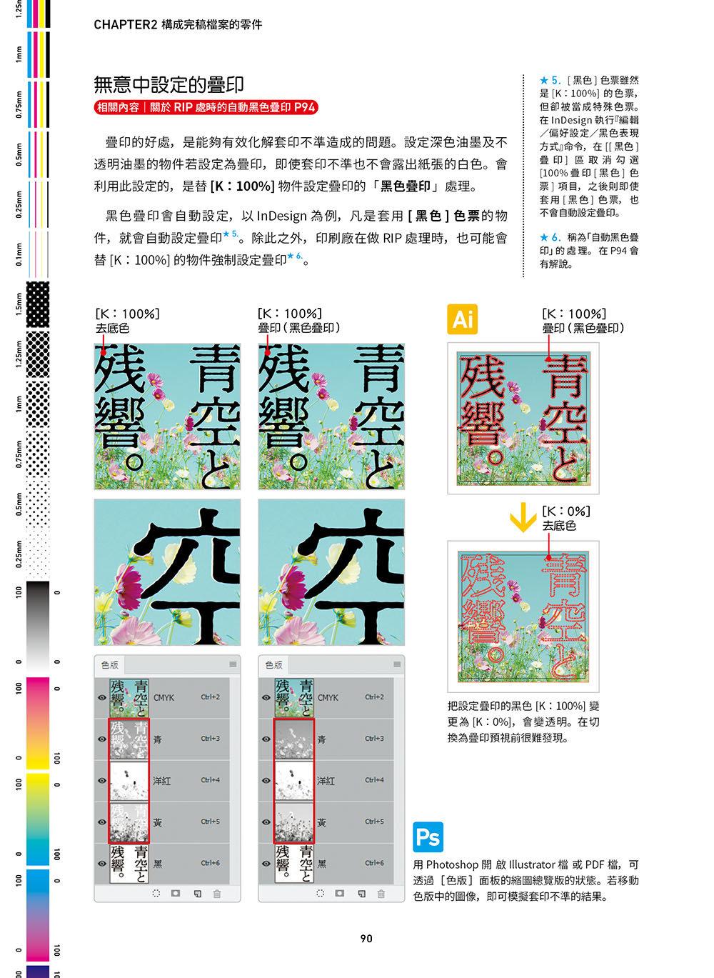 為什麼印出來變這樣?設計師一定要懂的印前設定知識-preview-6