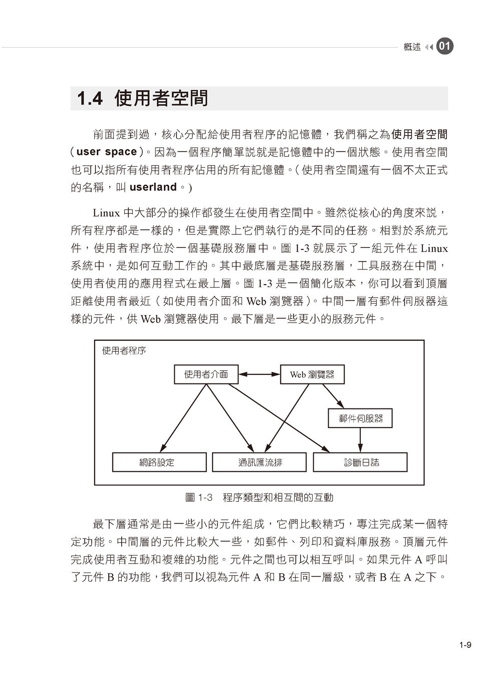 邁向 Linux 工程師之路:Superuser 一定要懂的技術與運用, 2/e (How Linux Works: What Every Superuser Should Know, 2/e)-preview-5