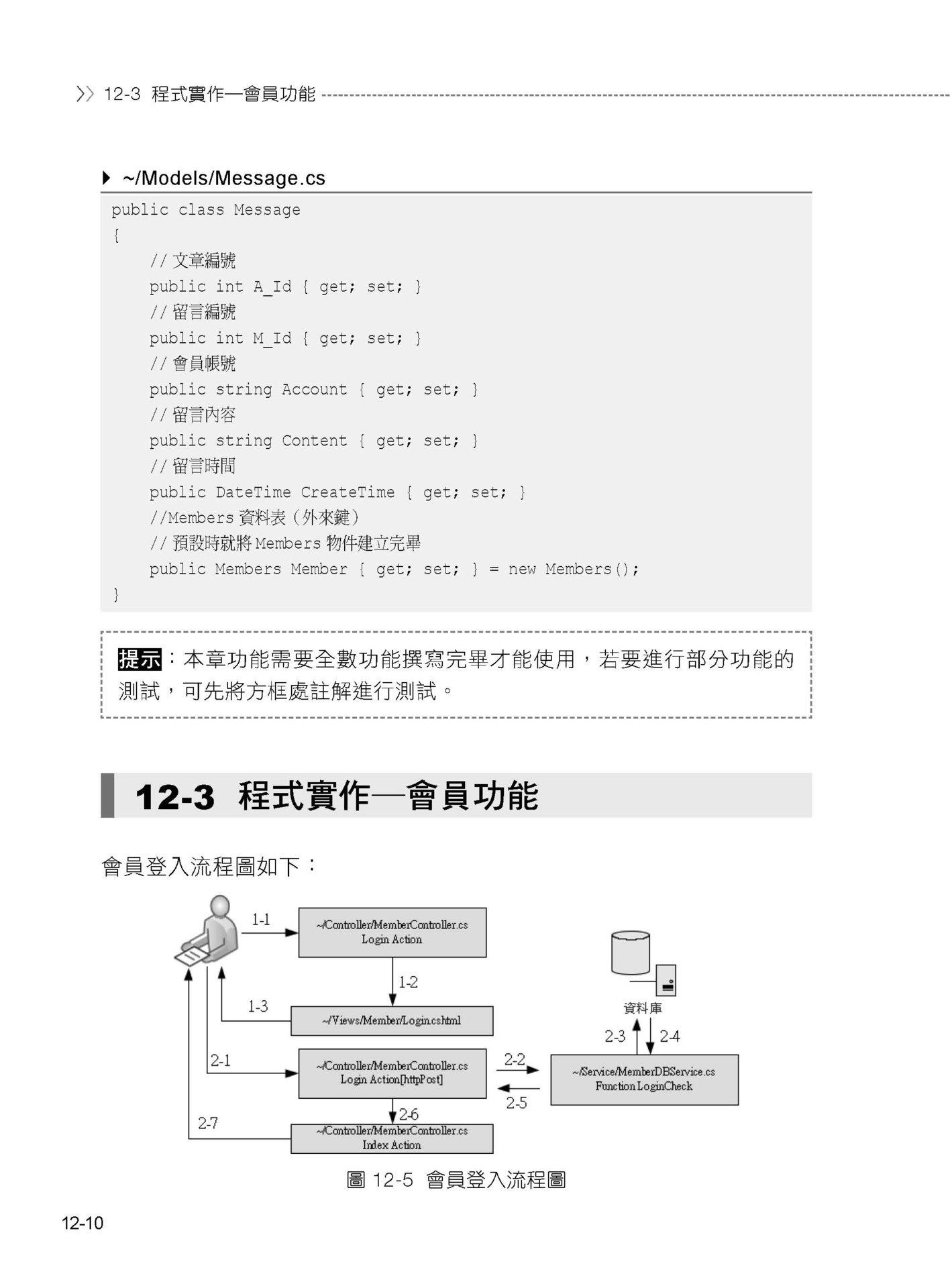 一次就懂 ASP.NET MVC 5.x 網站開發-preview-9