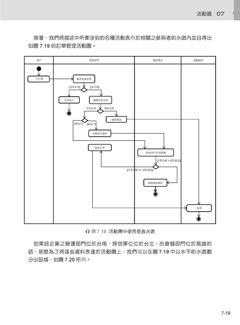 UML 物件導向系統分析與設計, 4/e-preview-6