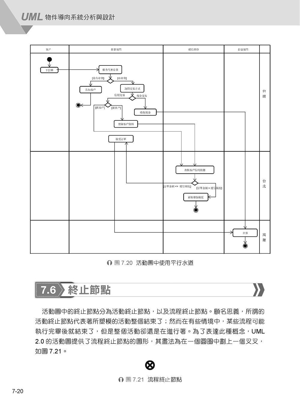 UML 物件導向系統分析與設計, 4/e-preview-7