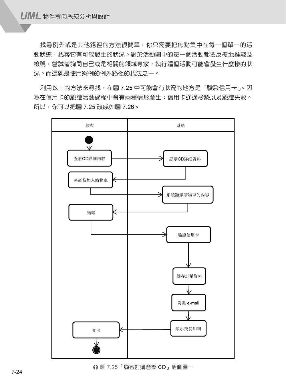 UML 物件導向系統分析與設計, 4/e-preview-11