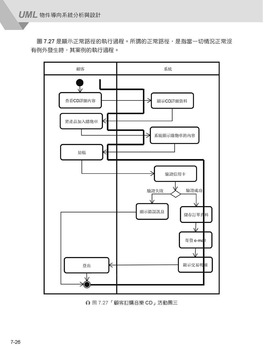UML 物件導向系統分析與設計, 4/e-preview-13