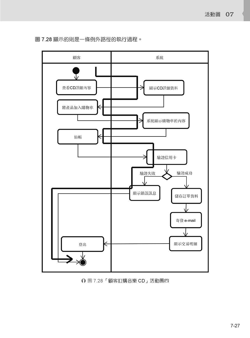 UML 物件導向系統分析與設計, 4/e-preview-14