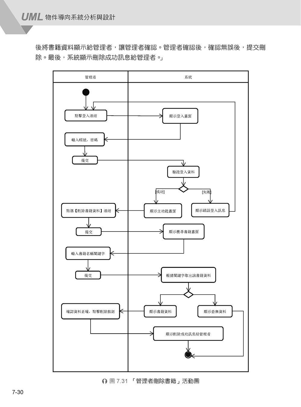 UML 物件導向系統分析與設計, 4/e-preview-17