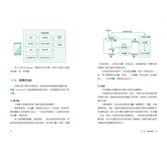 [全圖解] 寫給所有人的運算思維入門:5堂基礎課程+演算法練習,邊做邊學,建構邏輯思考、培養程式設計核心能力的原理和應用-preview-10