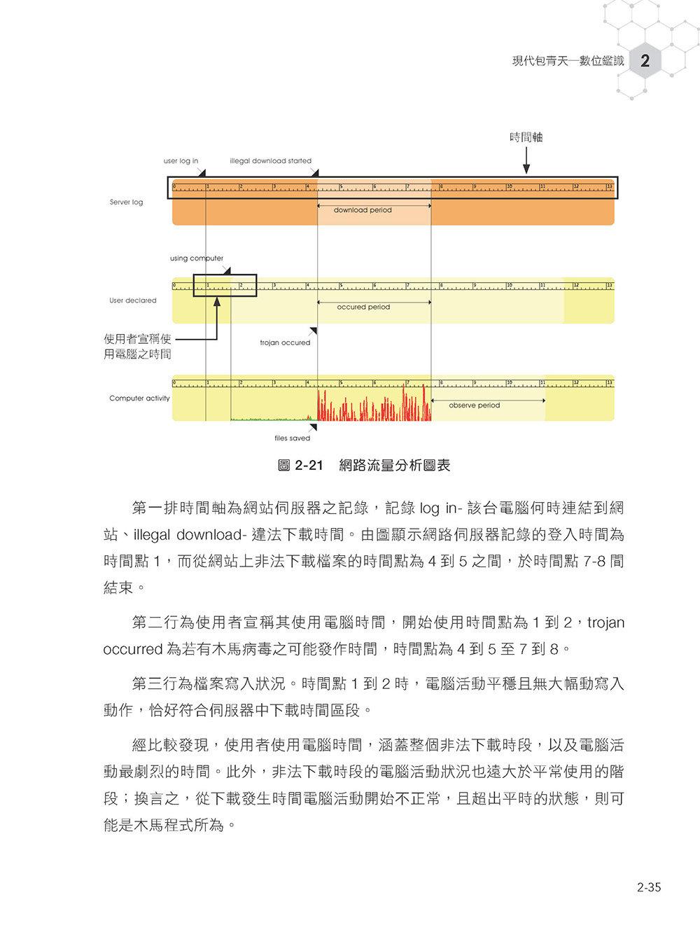 e科技的資安分析與關鍵證據-數位鑑識-preview-7