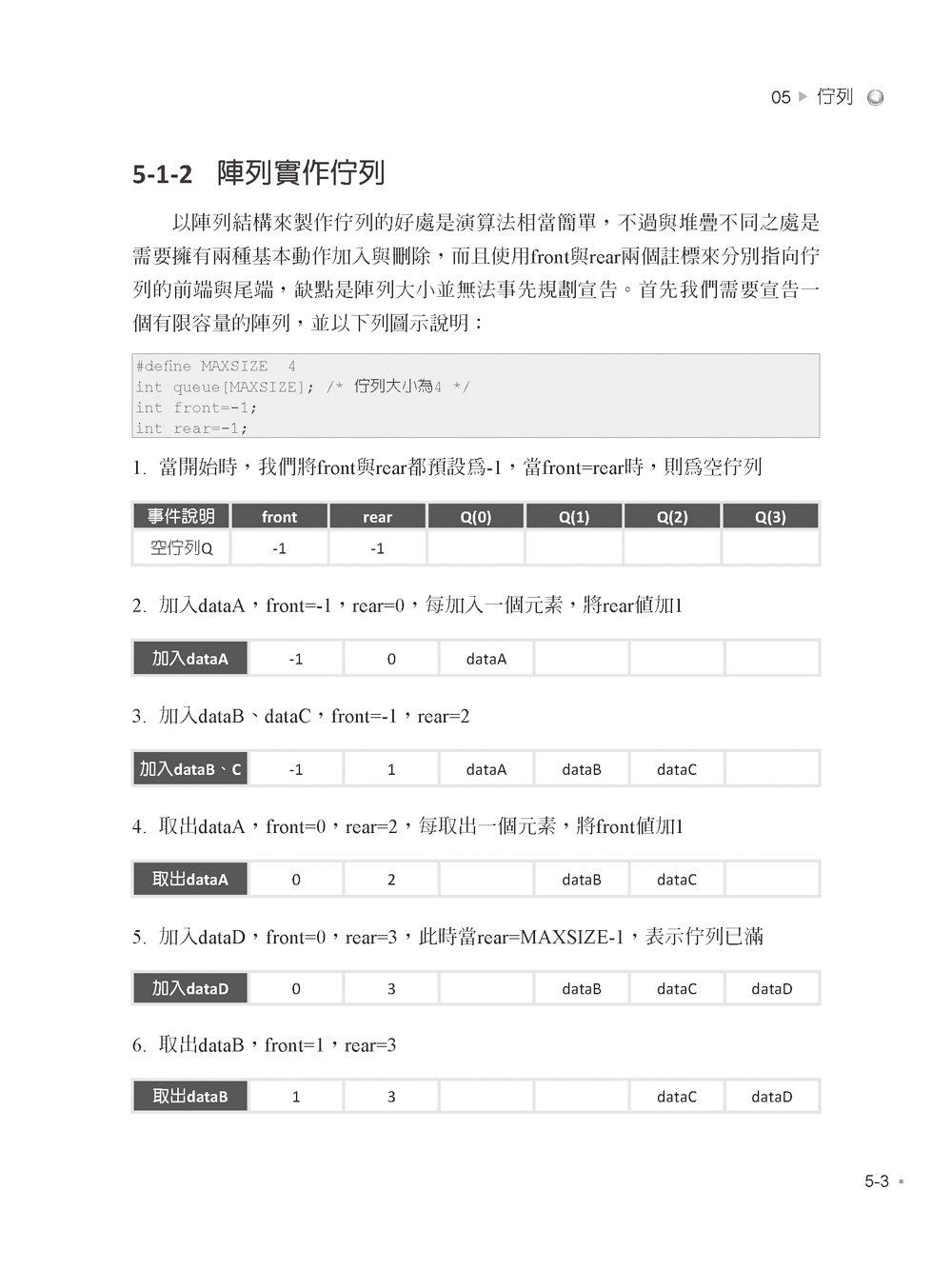 圖解資料結構 -- 使用 C語言, 4/e-preview-7