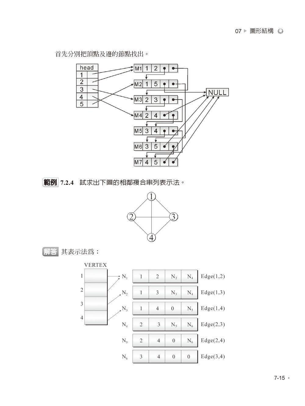 圖解資料結構 -- 使用 C語言, 4/e-preview-12