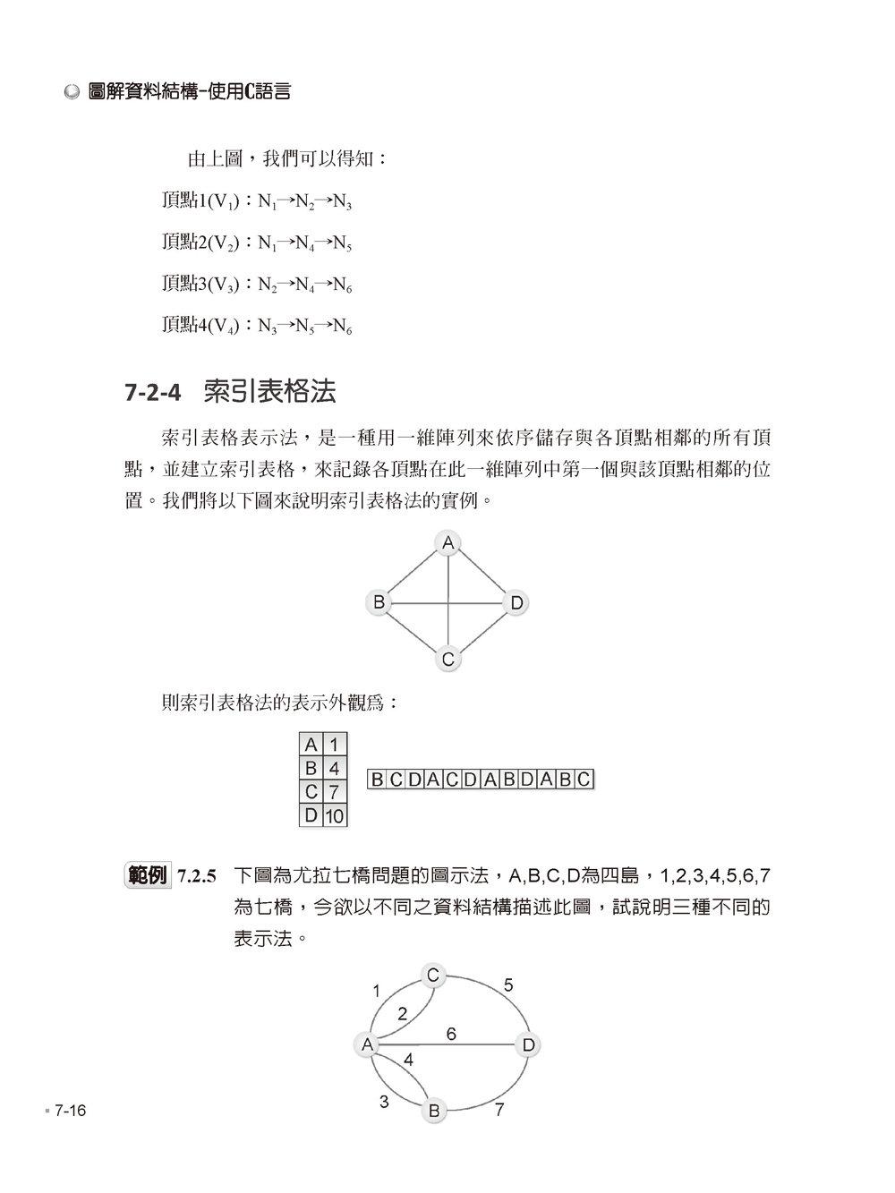 圖解資料結構 -- 使用 C語言, 4/e-preview-13