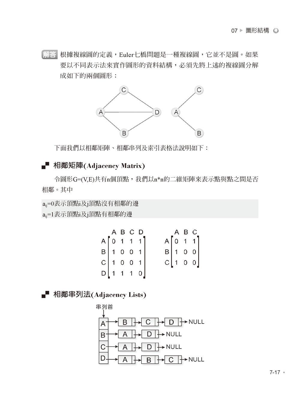 圖解資料結構 -- 使用 C語言, 4/e-preview-14