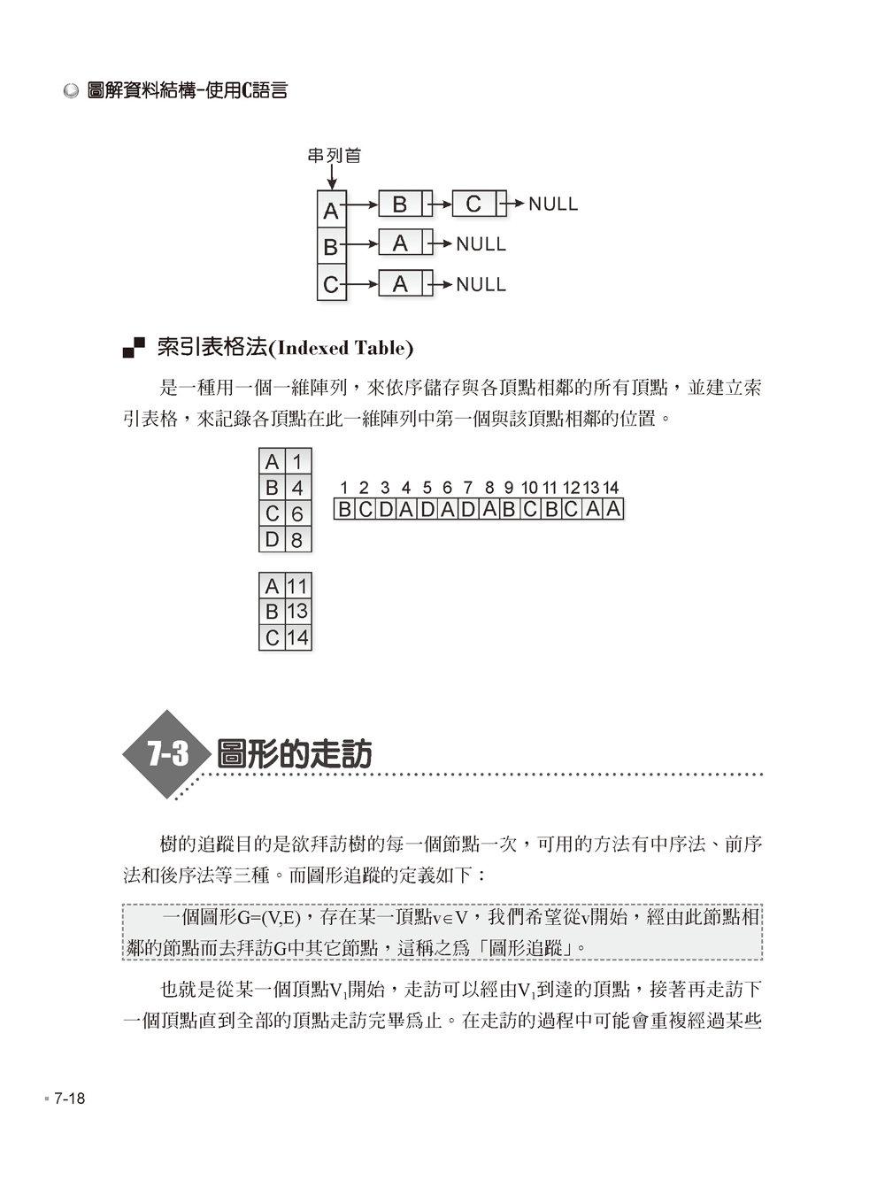 圖解資料結構 -- 使用 C語言, 4/e-preview-15