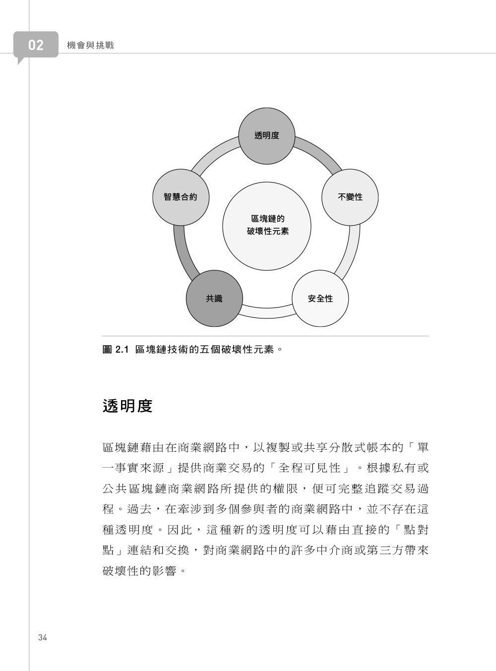 區塊鏈的商業應用成功實例|企業轉型x創新x營收成長 (Blockchain for Business)-preview-4